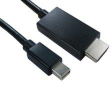 Mini DisplayPort to HDMI Cables