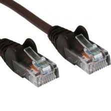 RJ45 Ethernet Cables